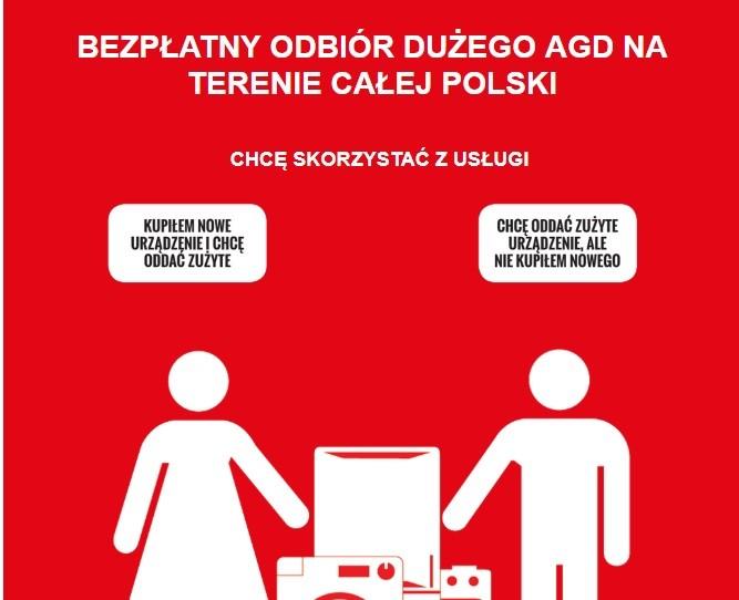 Prosty sposób na elektroodpady w ramach projektu decydujesz.pl